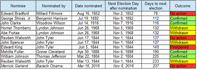 11-pre-election-nominees-v2