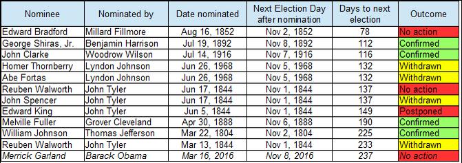 11-pre-election-nominees-v2
